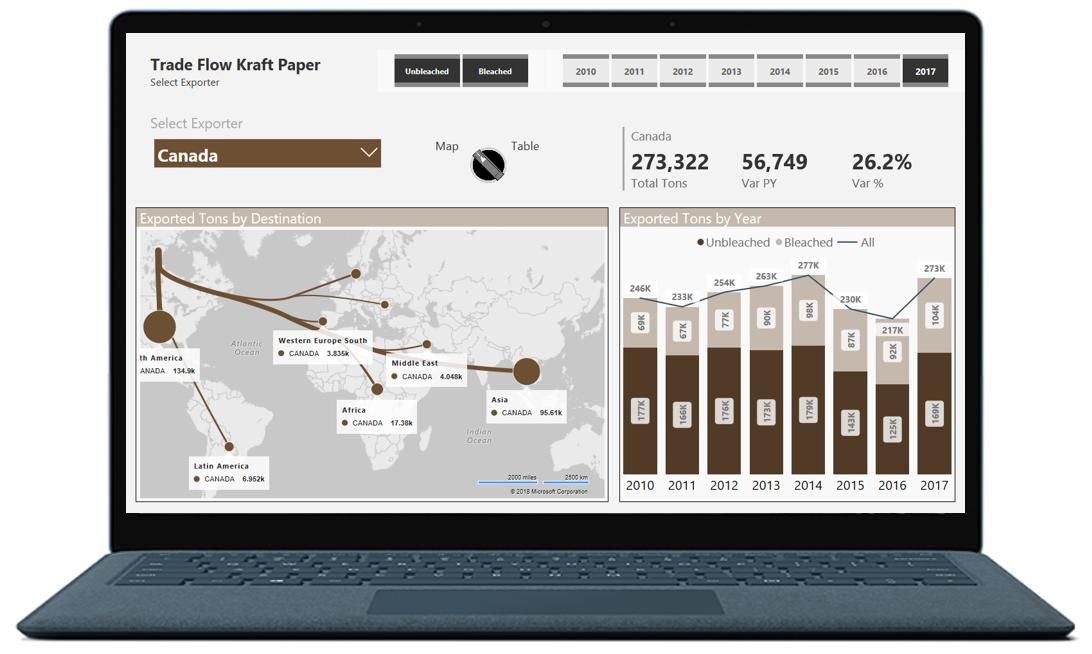 Trade Flow Sack Kraft Paper Global Import Export