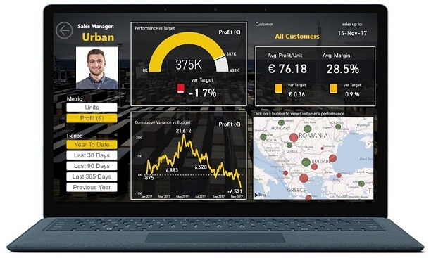 Sales Team Perfromance vs Target in Microsoft Power BI