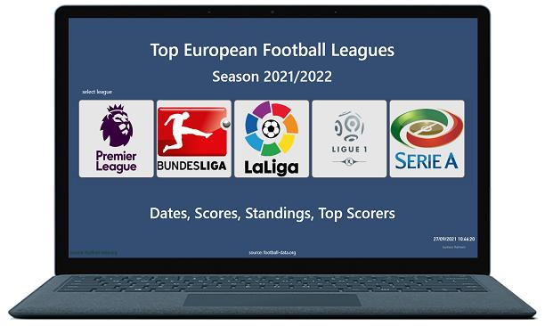Premier League, Bundesliga, Serie A, Primera Division, Ligue 1 - scores, stats